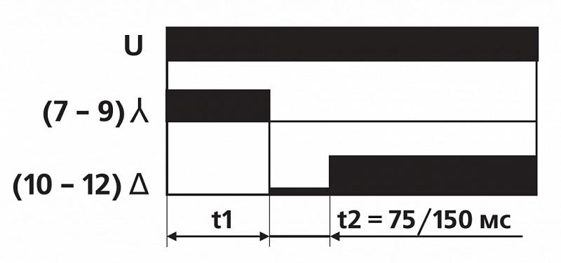 pcg-417 инструкция
